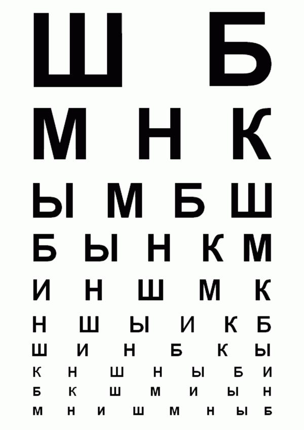 Окулист-офтальмолог или врач-окулист. В чём разница?